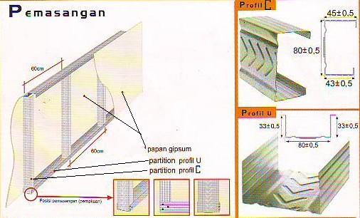 Dinding Partisi Bali